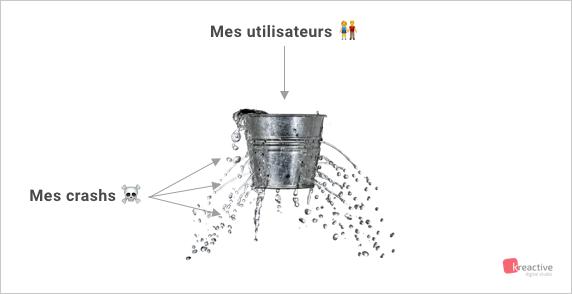 Mes utilisateurs - Mes crashs - Kreactive-1